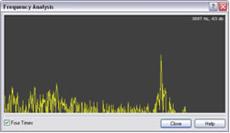 DopplerBallFrequencySiftNoDopplerSpectrum