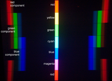 Labelled Spectra. Larger Image