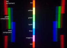 Labelled Spectra. Larger Image