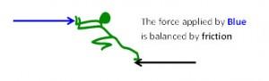 Balancing_Friction2